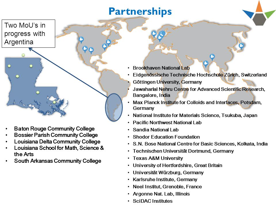 Partnerships Baton Rouge Community College Bossier Parish Community College Louisiana Delta Community College Louisiana School for Math, Science & the Arts South Arkansas Community College Brookhaven National Lab Eidgenössische Technische Hochschule Zürich, Switzerland Göttingen University, Germany Jawaharlal Nehru Centre for Advanced Scientific Research, Bangalore, India Max Planck Institute for Colloids and Interfaces, Potsdam, Germany National Institute for Materials Science, Tsukuba, Japan Pacific Northwest National Lab Sandia National Lab Shodor Education Foundation S.N.