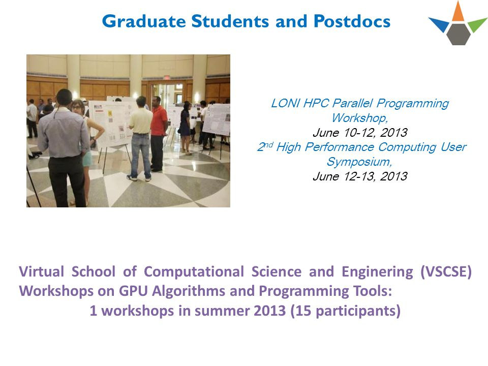 Graduate Students and Postdocs LONI HPC Parallel Programming Workshop, June 10-12, 2013 2 nd High Performance Computing User Symposium, June 12-13, 2013 Virtual School of Computational Science and Enginering (VSCSE) Workshops on GPU Algorithms and Programming Tools: 1 workshops in summer 2013 (15 participants)