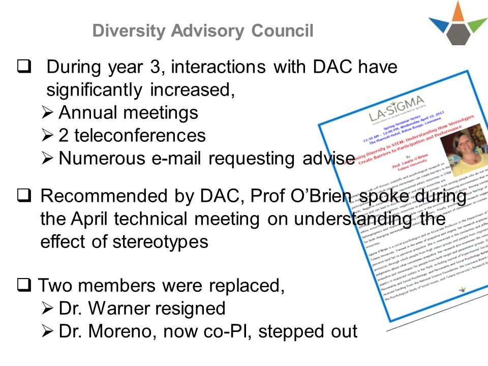 Diversity Advisory Council  During year 3, interactions with DAC have significantly increased,  Annual meetings  2 teleconferences  Numerous e-mail requesting advise  Recommended by DAC, Prof O'Brien spoke during the April technical meeting on understanding the effect of stereotypes  Two members were replaced,  Dr.