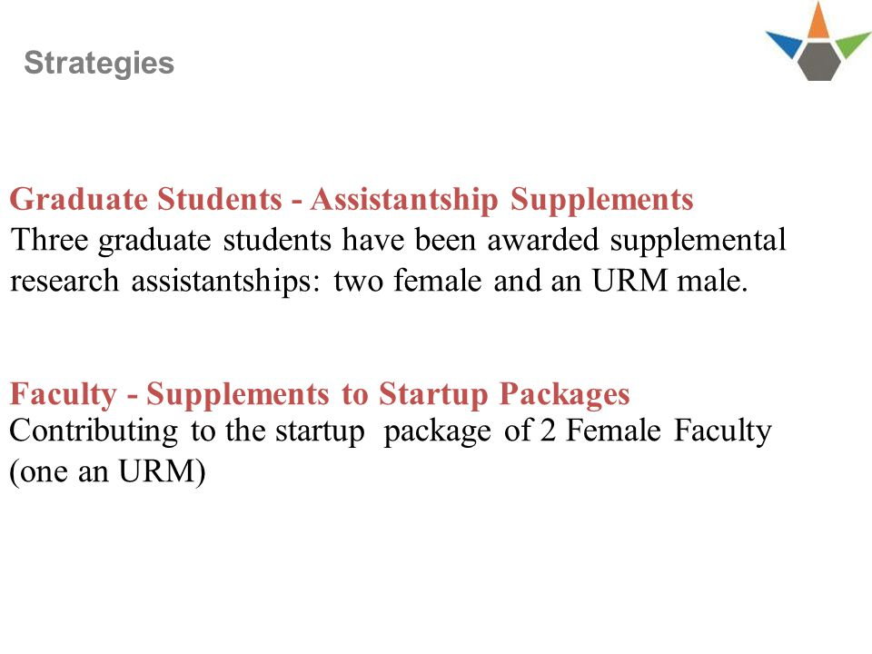 Strategies Graduate Students - Assistantship Supplements Three graduate students have been awarded supplemental research assistantships: two female and an URM male.