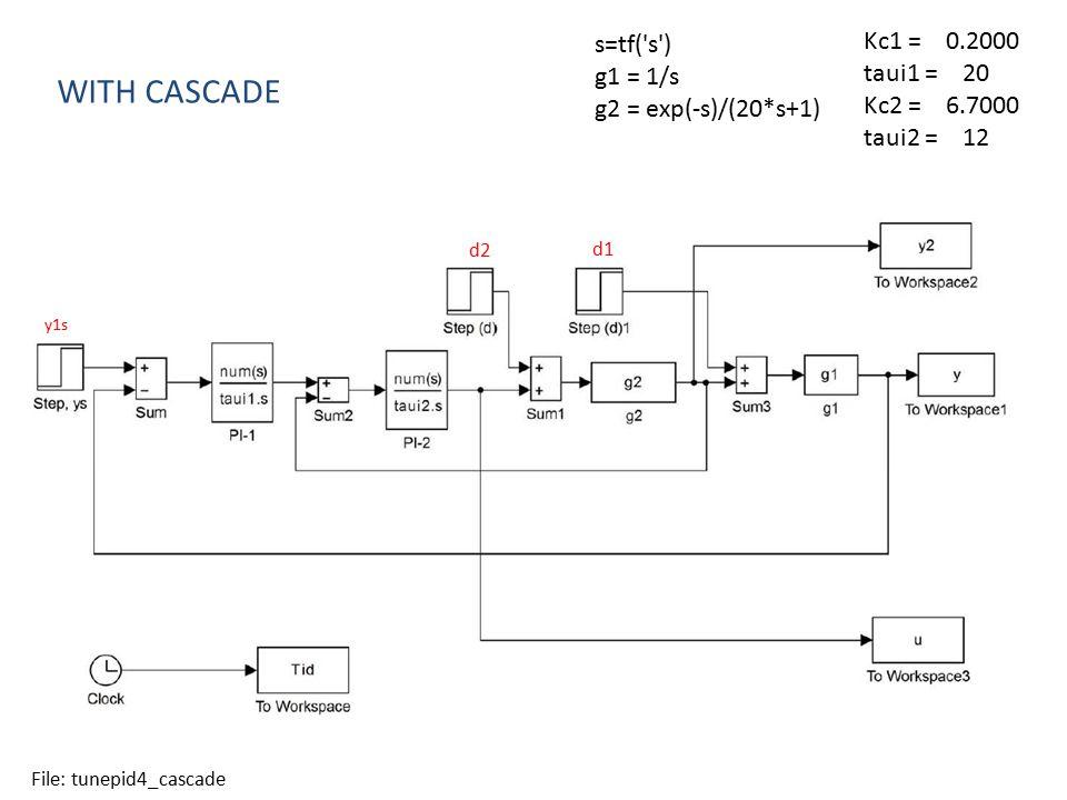 s=tf('s') g1 = 1/s g2 = exp(-s)/(20*s+1) Kc1 = 0.2000 taui1 = 20 Kc2 = 6.7000 taui2 = 12 WITH CASCADE File: tunepid4_cascade d2 d1 y1s