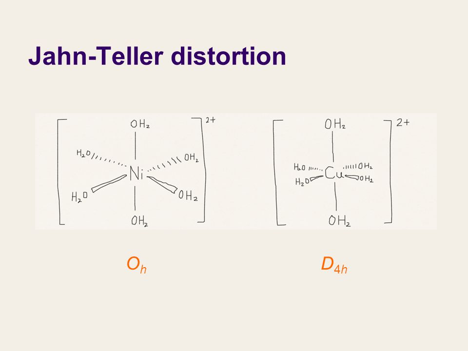Jahn-Teller distortion OhOh D4hD4h