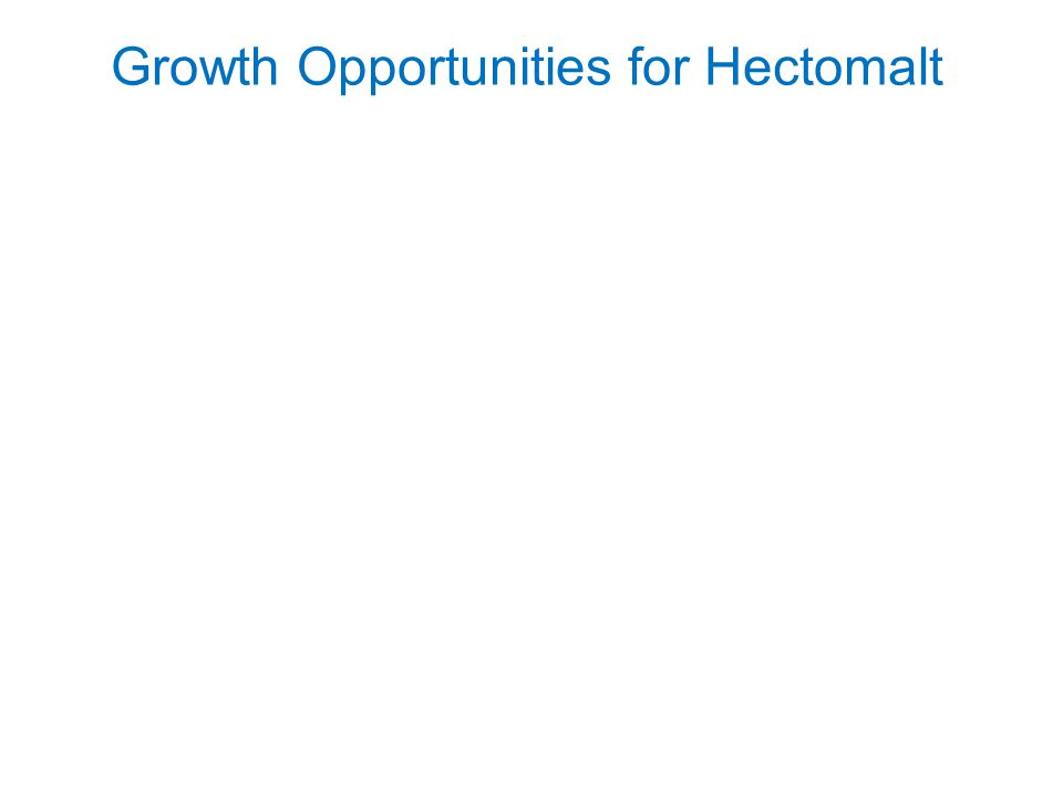 Growth Opportunities for Hectomalt