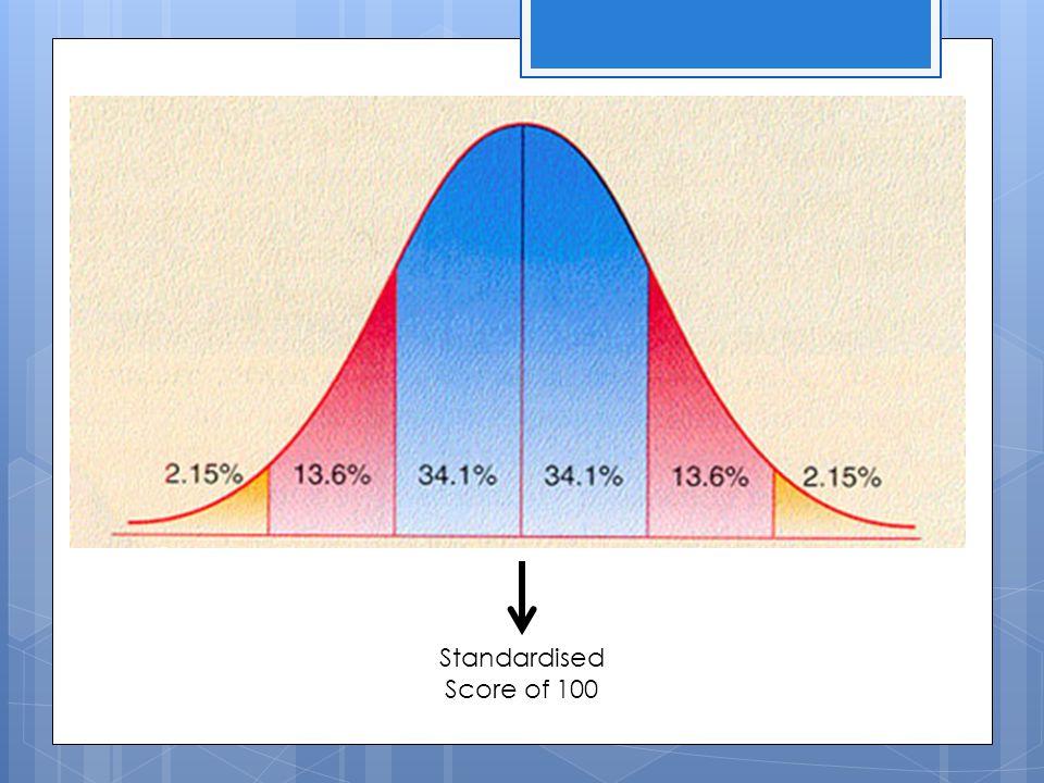 Standardised Score of 100