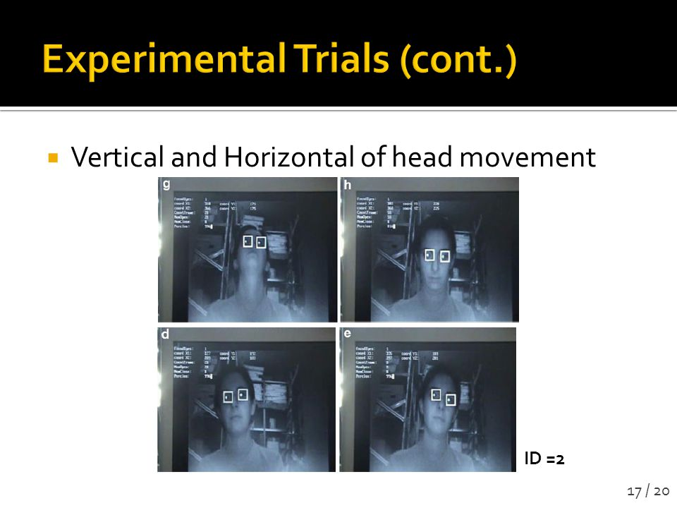  Vertical and Horizontal of head movement 17 / 20 ID =2