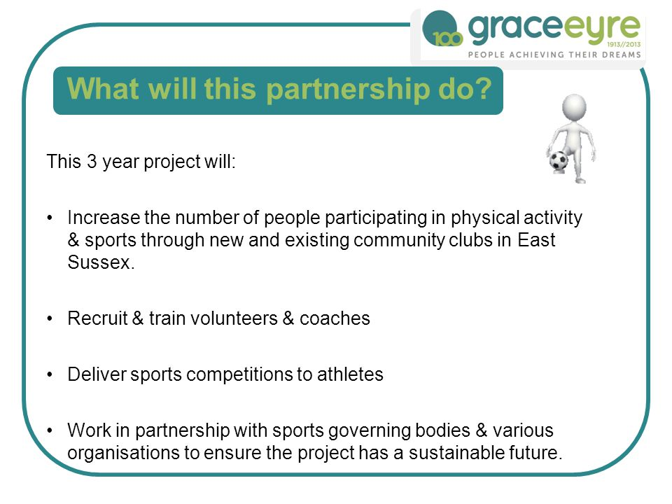 Sports for All In Sussex 2 - The Grace Eyre Foundation Participants Y1 - how many people Y1 - throughput Y2 - how many people Y2 - throughput Y3 - how many people Y3 - throughput Grace Eyre74296011044001706800 Grace Eyre/Freedom Leisure96115214417281922304 Active Hastings7084011613921201440 Albion in the Community32256451664602240 Total2725208415918454212784 Targets Overall we are aiming to engage over 1,229 individuals !!