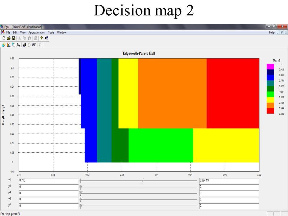 Decision map 2