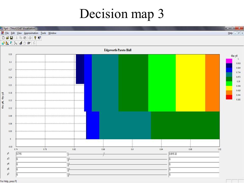 Decision map 3