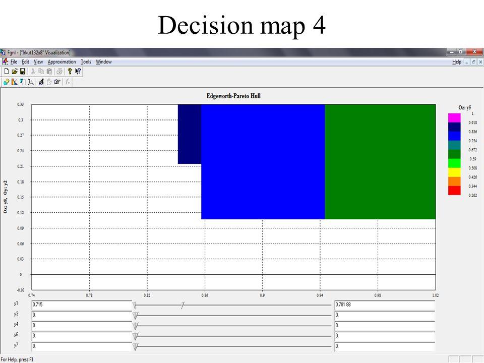 Decision map 4