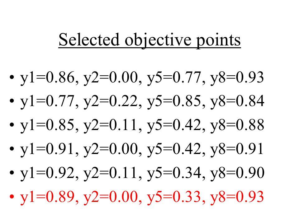 Selected objective points y1=0.86, y2=0.00, y5=0.77, y8=0.93 y1=0.77, y2=0.22, y5=0.85, y8=0.84 y1=0.85, y2=0.11, y5=0.42, y8=0.88 y1=0.91, y2=0.00, y5=0.42, y8=0.91 y1=0.92, y2=0.11, y5=0.34, y8=0.90 y1=0.89, y2=0.00, y5=0.33, y8=0.93
