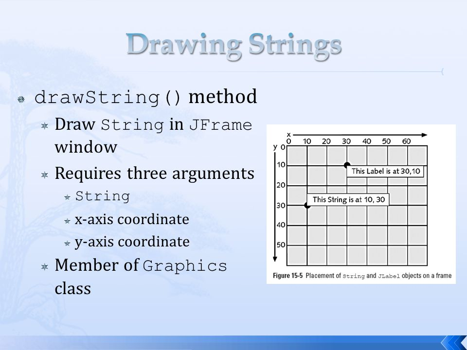  drawString() method  Draw String in JFrame window  Requires three arguments  String  x-axis coordinate  y-axis coordinate  Member of Graphics class
