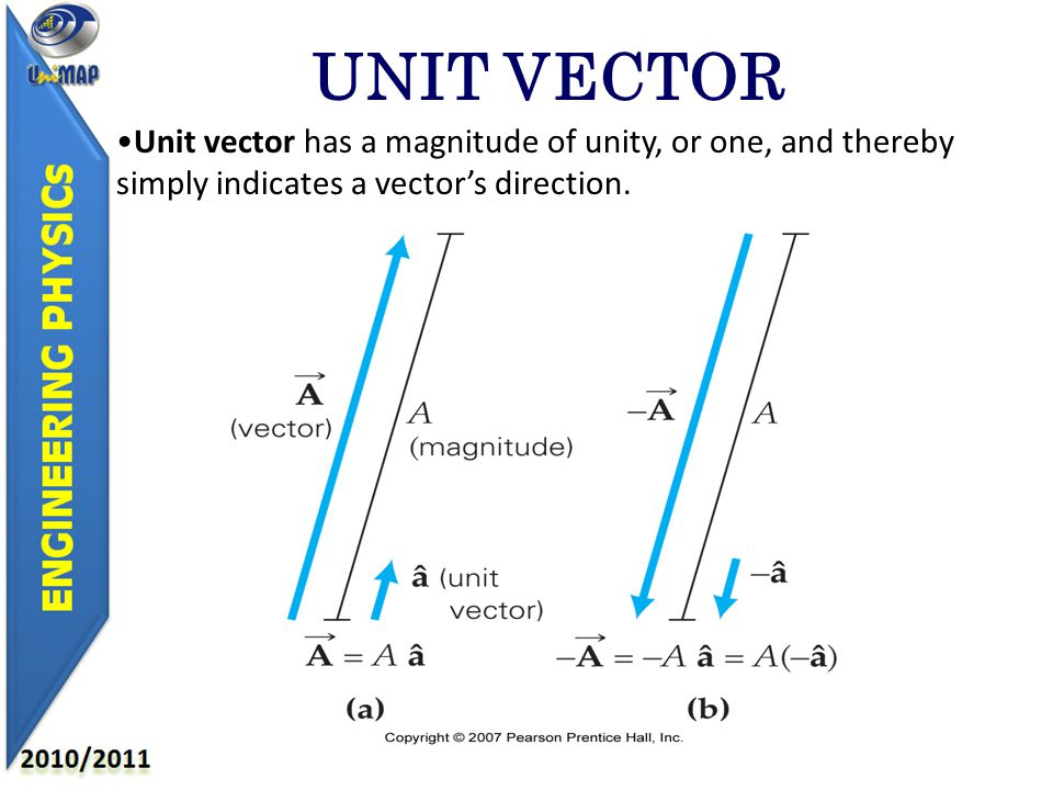 UNIT VECTOR Unit vector has a magnitude of unity, or one, and thereby simply indicates a vector's direction.