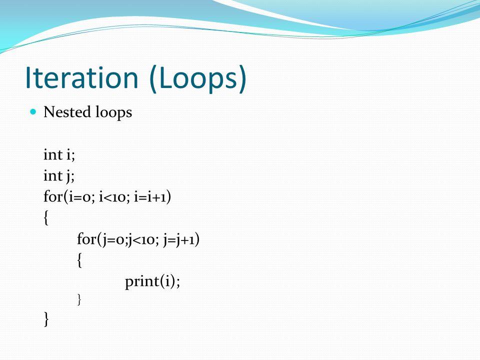 Iteration (Loops) Nested loops int i; int j; for(i=0; i<10; i=i+1) { for(j=0;j<10; j=j+1) { print(i); }