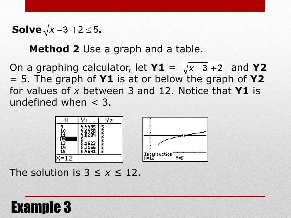 Method 2 Use a graph and a table.On a graphing calculator, let Y1 = and Y2 = 5.