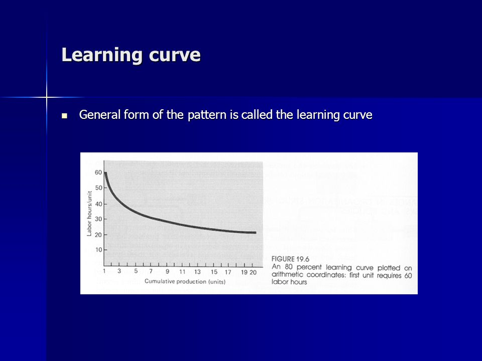 Learning curve General form of the pattern is called the learning curve General form of the pattern is called the learning curve