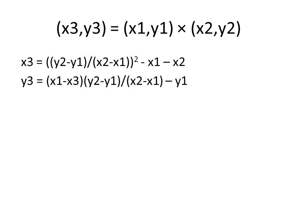 (x3,y3) = (x1,y1) × (x2,y2) x3 = ((y2-y1)/(x2-x1)) 2 - x1 – x2 y3 = (x1-x3)(y2-y1)/(x2-x1) – y1