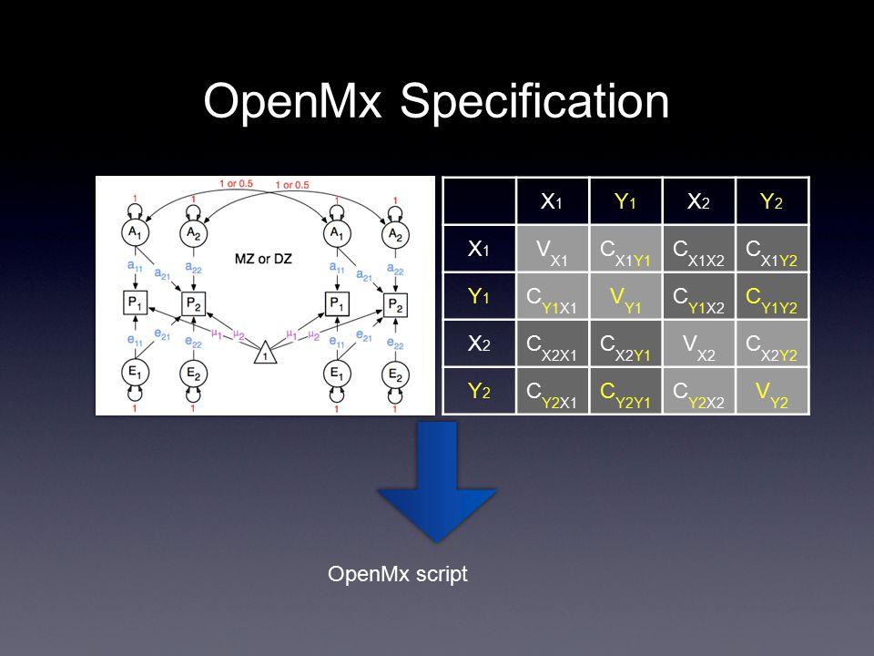 OpenMx Specification X1X1 Y1Y1 X2X2 Y2Y2 X1X1 V X1 C X1Y1 C X1X2 C X1Y2 Y1Y1 C Y1X1 V Y1 C Y1X2 C Y1Y2 X2X2 C X2X1 C X2Y1 V X2 C X2Y2 Y2Y2 C Y2X1 C Y2Y1 C Y2X2 V Y2 OpenMx script