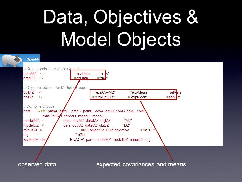 # Data objects for Multiple Groups dataMZ <- mxData( observed=mzData, type= raw ) dataDZ <- mxData( observed=dzData, type= raw ) # Objective objects for Multiple Groups objMZ <- mxFIMLObjective( covariance= expCovMZ , means= expMean , dimnames=selVars ) objDZ <- mxFIMLObjective( covariance= expCovDZ , means= expMean , dimnames=selVars ) # Combine Groups pars <- list( pathA, pathD, pathC, pathE, covA, covD, covC, covE, covP, matI, invSD, estVars, meanG, meanT ) modelMZ <- mxModel( pars, covMZ, dataMZ, objMZ, name= MZ ) modelDZ <- mxModel( pars, covDZ, dataDZ, objDZ, name= DZ ) minus2ll <- mxAlgebra( expression=MZ.objective + DZ.objective, name= m2LL ) obj <- mxAlgebraObjective( m2LL ) BivAceModel <- mxModel( BivACE , pars, modelMZ, modelDZ, minus2ll, obj ) Data, Objectives & Model Objects expected covariances and meansobserved data