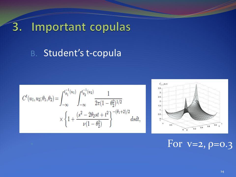 B. Student's t-copula For v=2, ρ=0.3 14