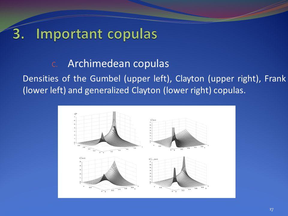 C. Archimedean copulas Densities of the Gumbel (upper left), Clayton (upper right), Frank (lower left) and generalized Clayton (lower right) copulas.