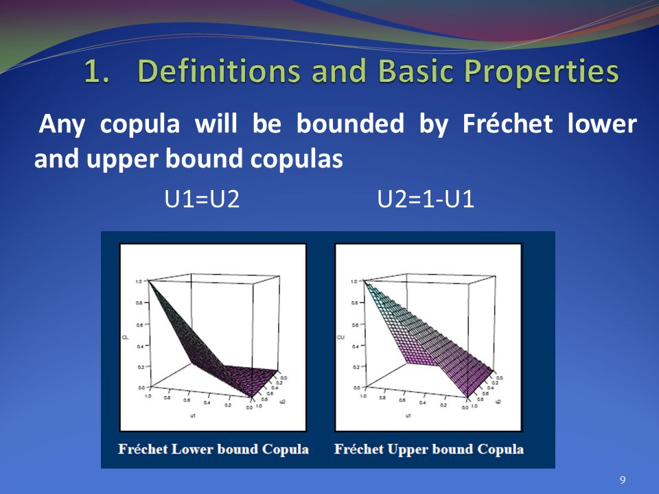 Any copula will be bounded by Fréchet lower and upper bound copulas U1=U2 U2=1-U1 9