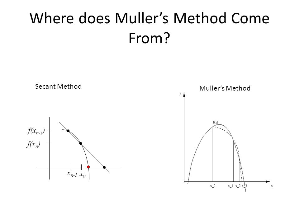 Where does Muller's Method Come From x n-1 xnxn f(x n-1 ) f(x n ) Secant Method Muller's Method