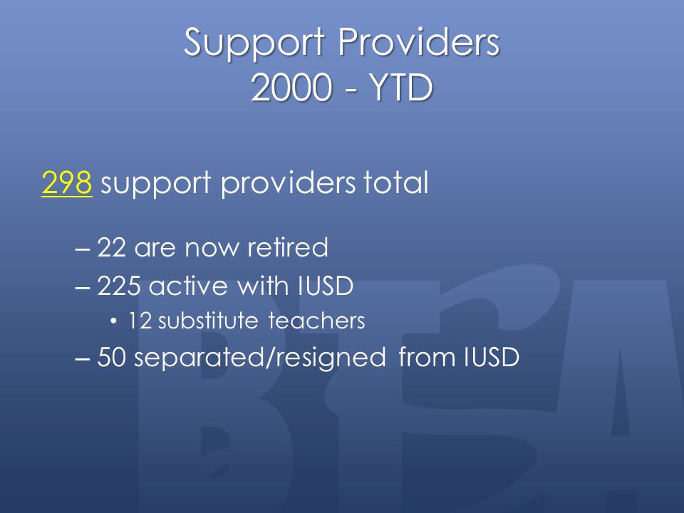 Support Providers 2000 - YTD 298 support providers total – 22 are now retired – 225 active with IUSD 12 substitute teachers – 50 separated/resigned fr