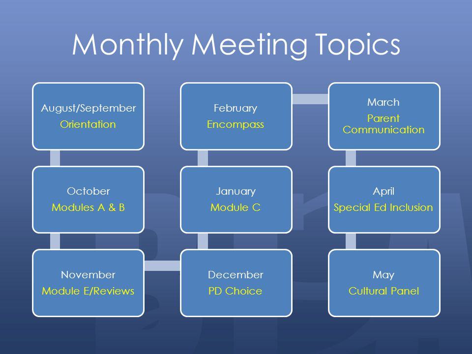 Monthly Meeting Topics August/September Orientation October Modules A & B November Module E/Reviews December PD Choice January Module C February Encom