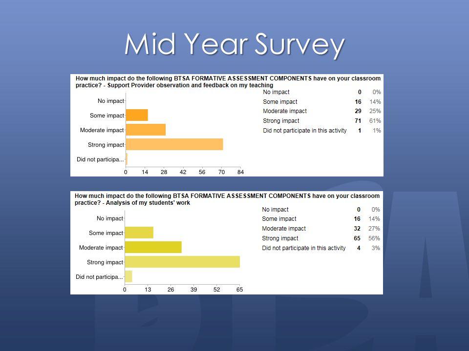 Mid Year Survey