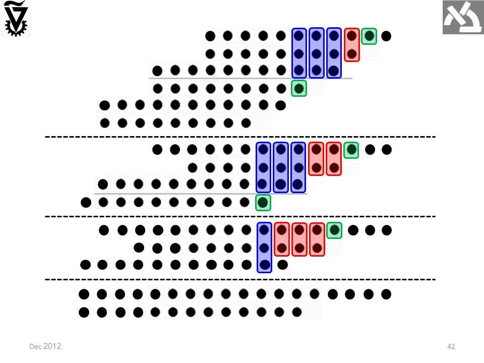 Dec 201242