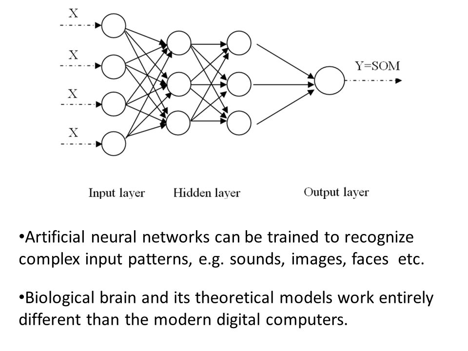 Artificial neural networks can be trained to recognize complex input patterns, e.g.