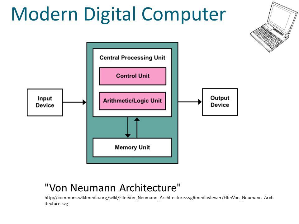 Modern Digital Computer Von Neumann Architecture http://commons.wikimedia.org/wiki/File:Von_Neumann_Architecture.svg#mediaviewer/File:Von_Neumann_Arch itecture.svg