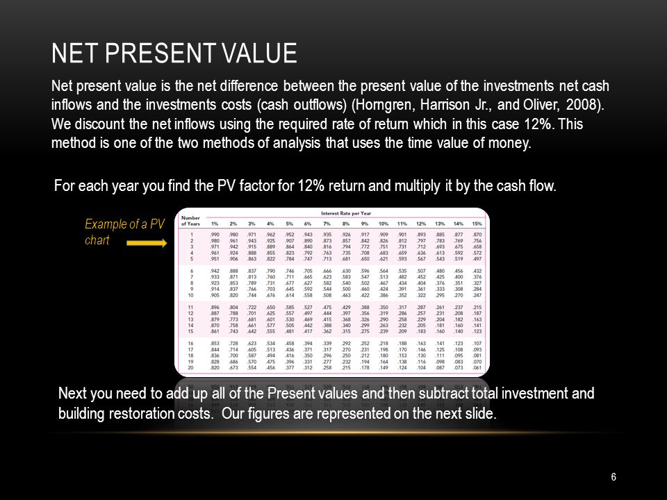 NET PRESENT VALUE Net present value is the net difference between the present value of the investments net cash inflows and the investments costs (cas