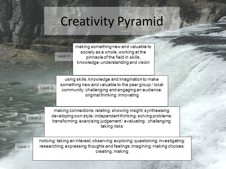 Creativity Pyramid noticing; taking an interest; observing; exploring; questioning; investigating; researching; expressing thoughts and feelings; imagining; making choices; creating; making making connections; relating; showing insight; synthesising; developing own style; independent thinking; solving problems; transforming; exercising judgement / evaluating; challenging; taking risks making something new and valuable to society as a whole, working at the pinnacle of the field in skills, knowledge, understanding and vision using skills, knowledge and imagination to make something new and valuable to the peer group / local community; challenging and engaging an audience; original thinking; innovating Layer 4 Layer 3 Layer 2 Layer 1