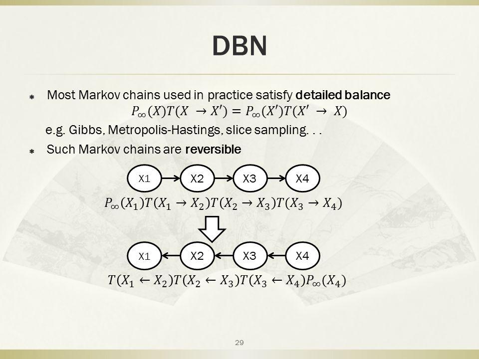 DBN 29 X1 X2X3X4 X1 X2X3X4