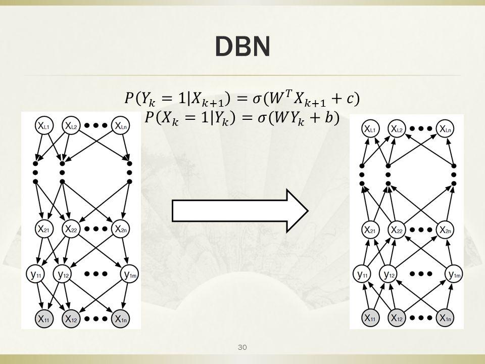 DBN 30