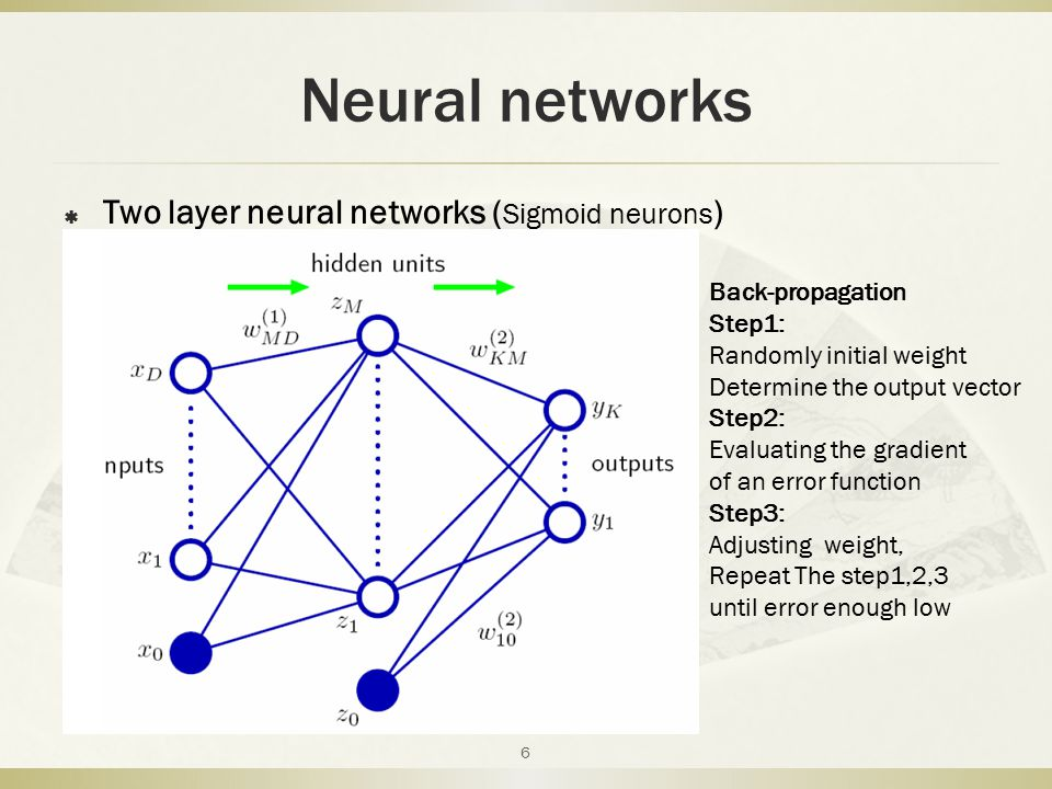 Neural networks  Back-propagation is not good for deep learning  It requires labeled training data.