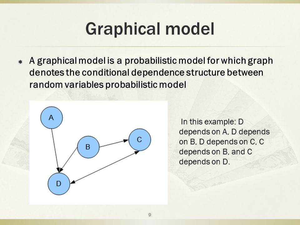 Graphical model  A graphical model is a probabilistic model for which graph denotes the conditional dependence structure between random variables pro