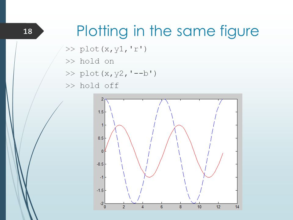 Plotting in the same figure >> plot(x,y1, r ) >> hold on >> plot(x,y2, --b ) >> hold off 18
