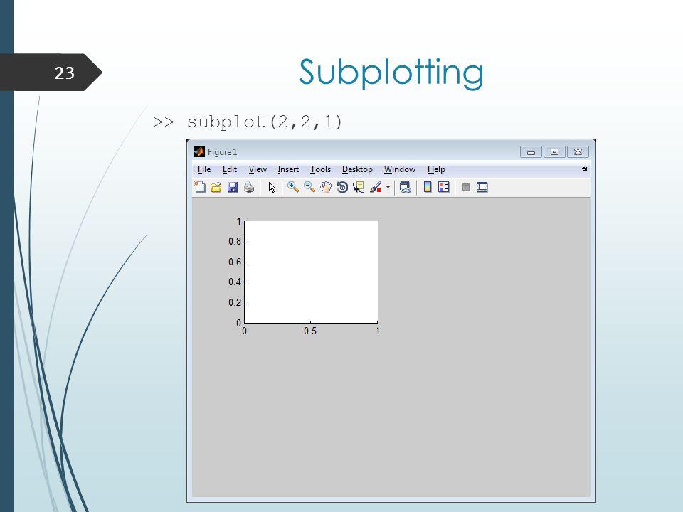 Subplotting >> subplot(2,2,1) 23