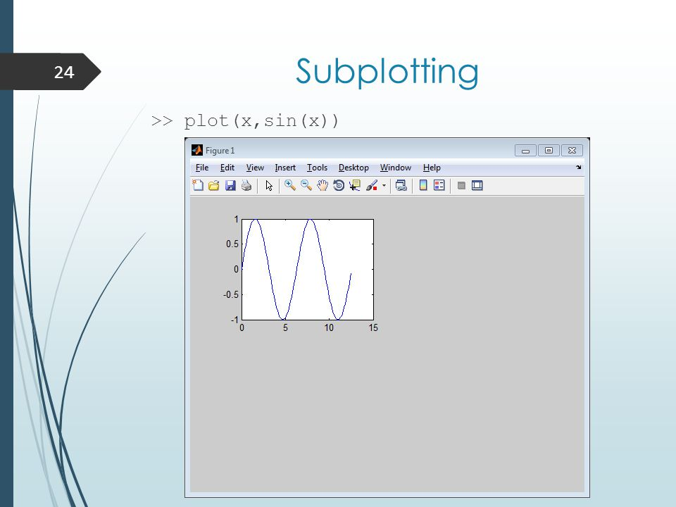 Subplotting >> plot(x,sin(x)) 24
