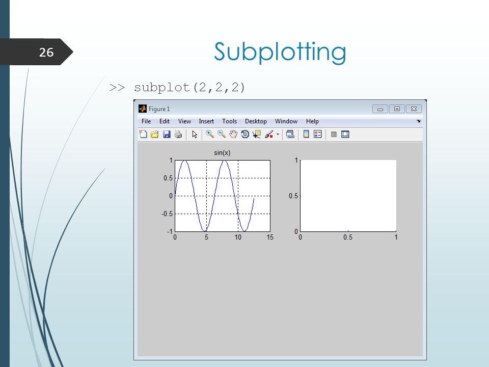 Subplotting >> subplot(2,2,2) 26
