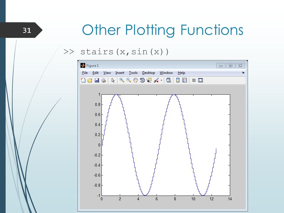 Other Plotting Functions >> stairs(x,sin(x)) 31