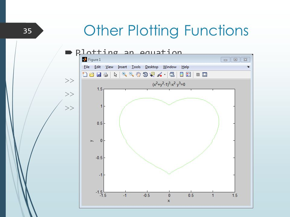 Other Plotting Functions 35