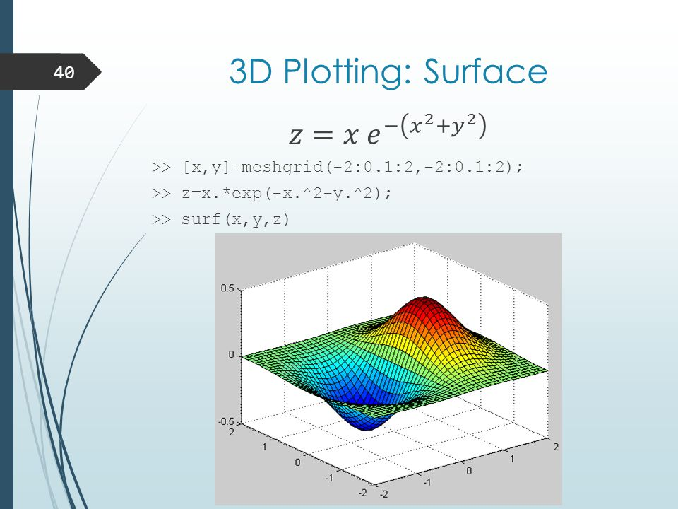3D Plotting: Surface 40