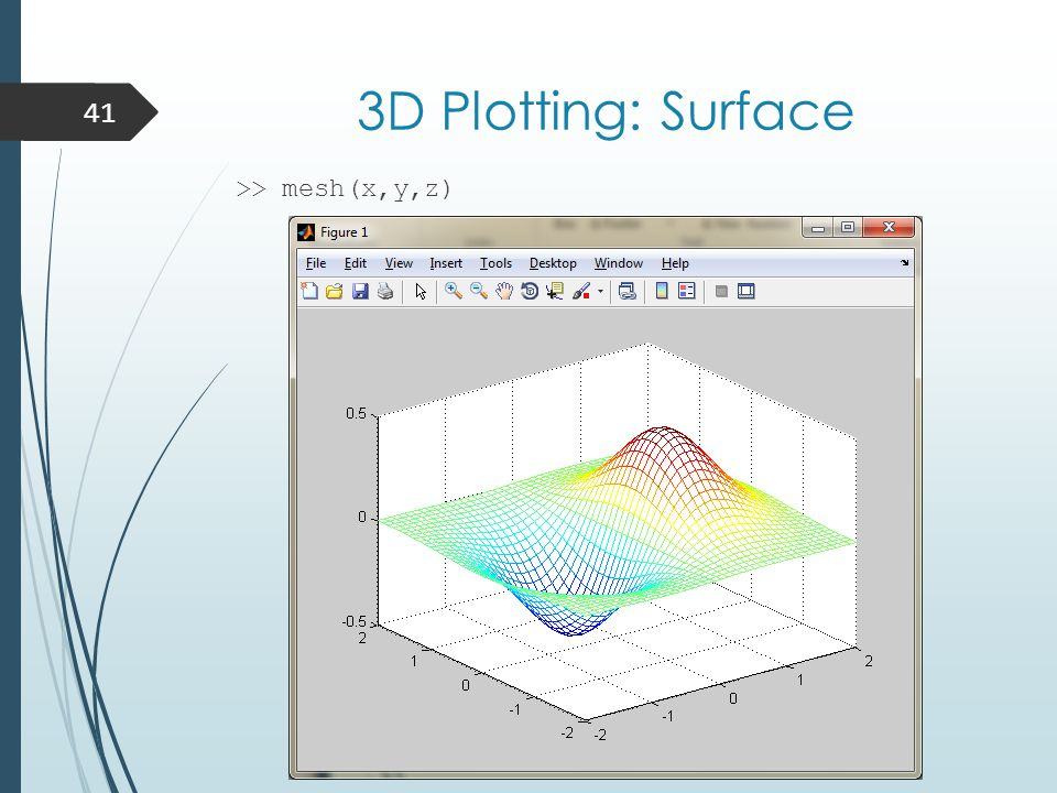 3D Plotting: Surface >> mesh(x,y,z) 41