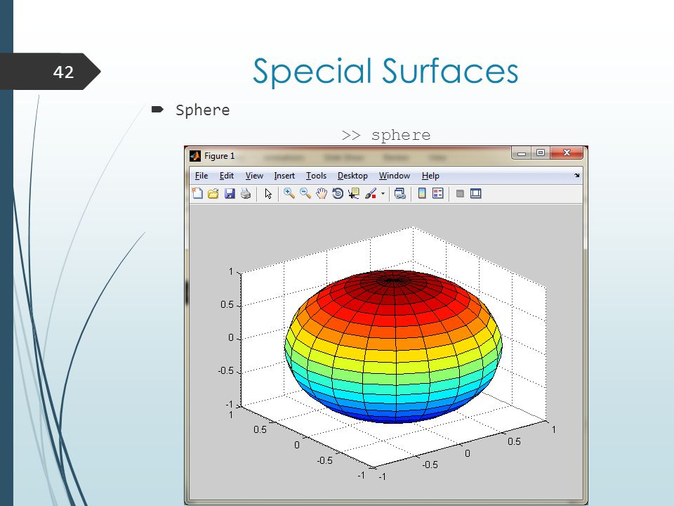 Special Surfaces  Sphere >> sphere 42