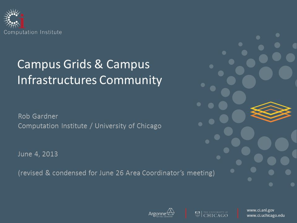 www.ci.anl.gov www.ci.uchicago.edu Campus Grids & Campus Infrastructures Community Rob Gardner Computation Institute / University of Chicago June 4, 2013 (revised & condensed for June 26 Area Coordinator's meeting)