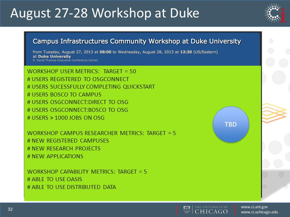www.ci.anl.gov www.ci.uchicago.edu 32 August 27-28 Workshop at Duke WORKSHOP USER METRICS: TARGET = 50 # USERS REGISTERED TO OSGCONNECT # USERS SUCESSFULLY COMPLETING QUICKSTART # USERS BOSCO TO CAMPUS # USERS OSGCONNECT:DIRECT TO OSG # USERS OSGCONNECT:BOSCO TO OSG # USERS > 1000 JOBS ON OSG WORKSHOP CAMPUS RESEARCHER METRICS: TARGET = 5 # NEW REGISTERED CAMPUSES # NEW RESEARCH PROJECTS # NEW APPLICATIONS WORKSHOP CAPABILITY METRICS: TARGET = 5 # ABLE TO USE OASIS # ABLE TO USE DISTRIBUTED DATA TBD