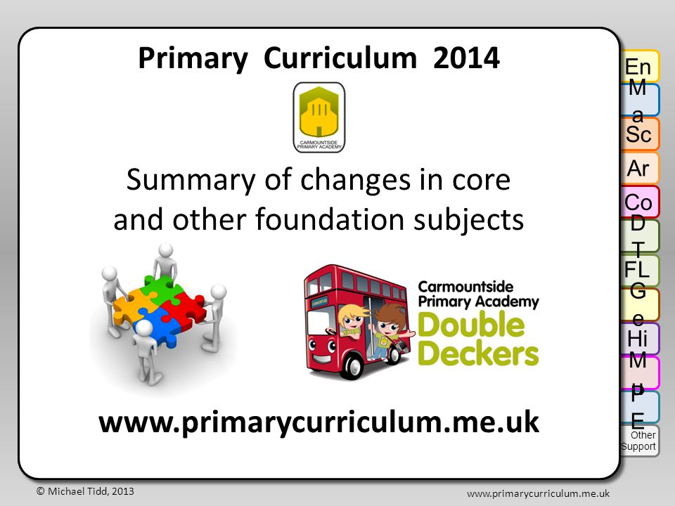 © Michael Tidd, 2013 www.primarycurriculum.me.uk Primary Curriculum 2014 Summary of changes in core and other foundation subjects www.primarycurriculum.me.uk Primary Curriculum 2014 Summary of changes in core and other foundation subjects www.primarycurriculum.me.uk En MaMa Sc Ar Co DTDT GeGe Hi FL MuMu PEPE Other Support